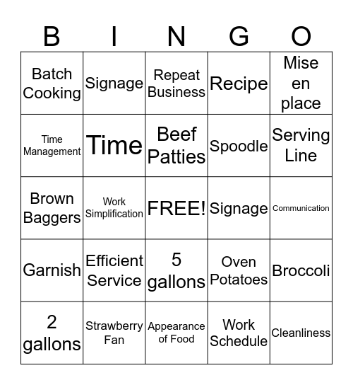 Production Efficiency Bingo Card
