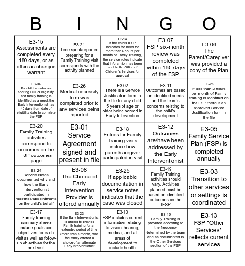 Baker's Indicator Bingo Card