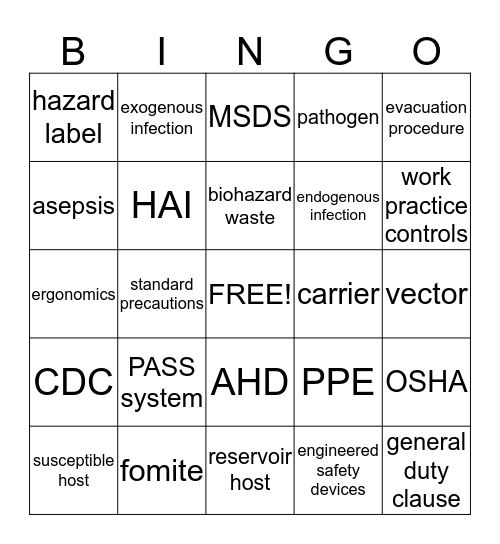 basic safety and infection control  Bingo Card