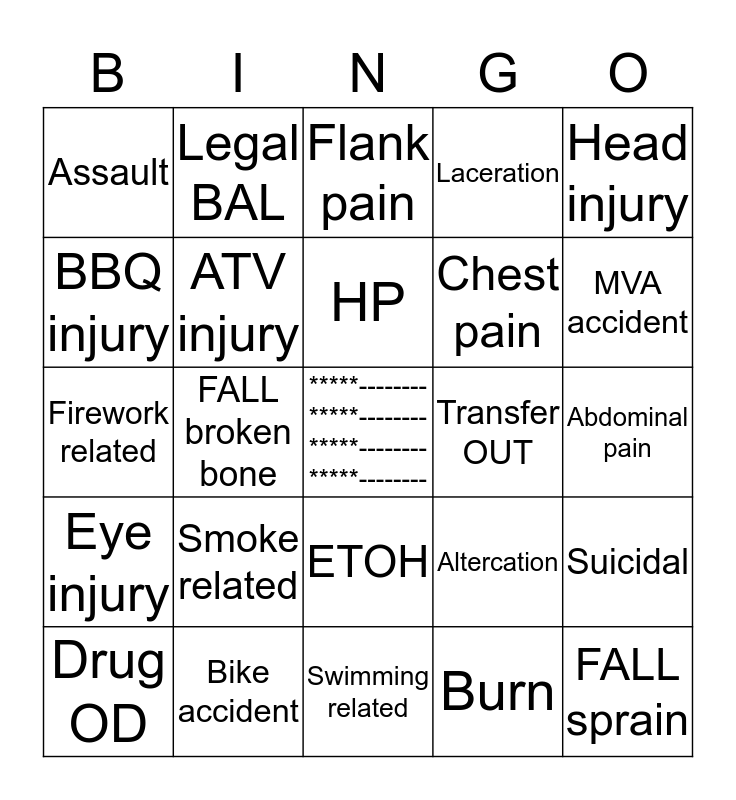Fourth of July ER Fun! Bingo Card