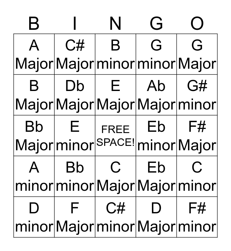 Key Signature Bingo Card