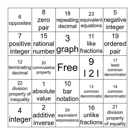Chapters 3 & 4 Math Vocabulary Bingo Card