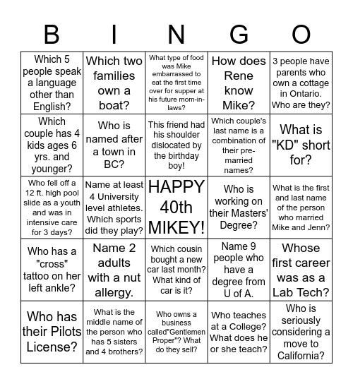 BONA'S BIRTHDAY BASH! Bingo Card