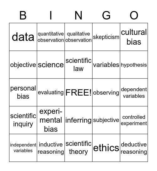 Science Chapter 1 Bingo!  Bingo Card