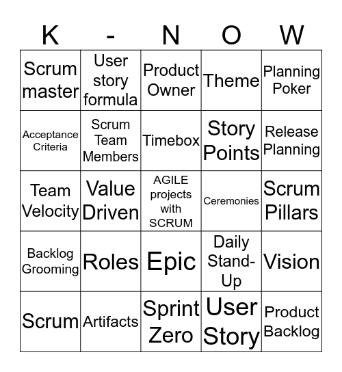 Agile Projects with SCRUM Bingo Card