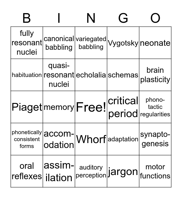 Cognitive Perceptual & Motor Bases of Speech Bingo Card