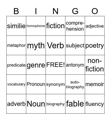 Language Arts Terms Bingo Card