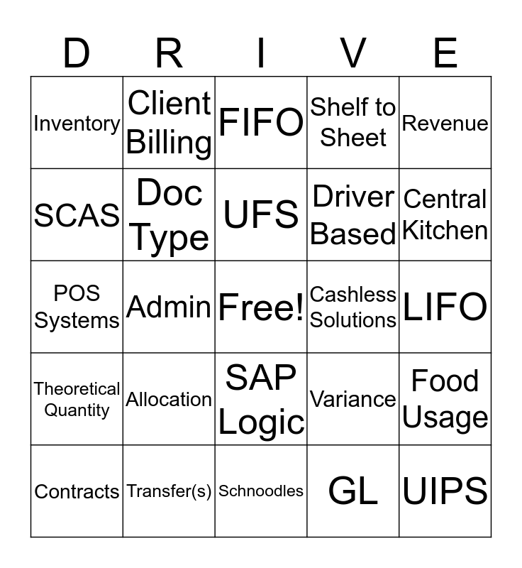 Dynamic Results from an Integrated Value Engine Bingo Card