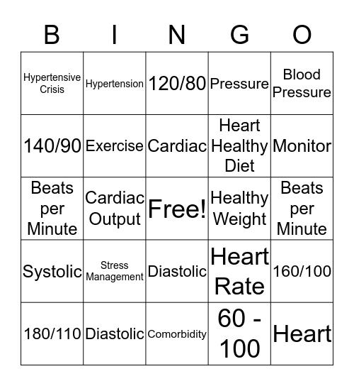 Blood Pressure Bingo Card