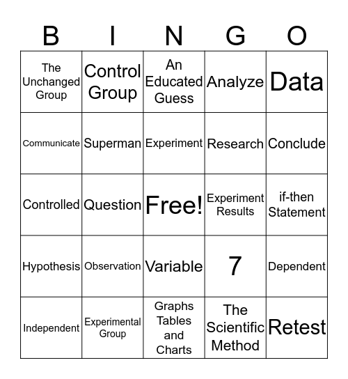 The Scientific Method Bingo Card