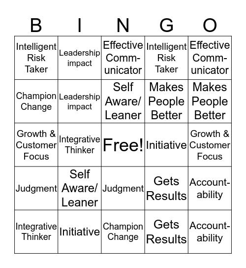 WHEEL OF BEHAVIORS Bingo Card