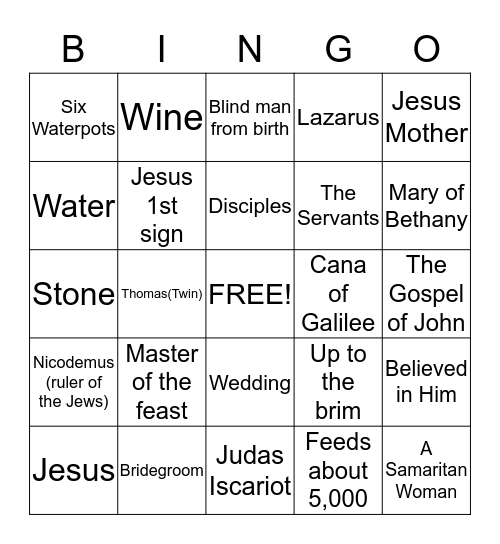 The Gospel Of John Bingo Card