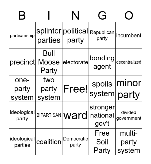 POLITICAL PARTIES - CHAPTER 5 Bingo Card