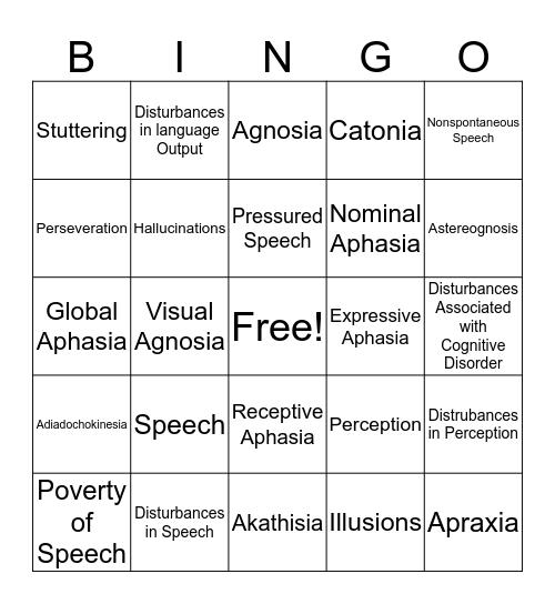 Occupational Therapy Mental Health Terminology 3 Bingo Card