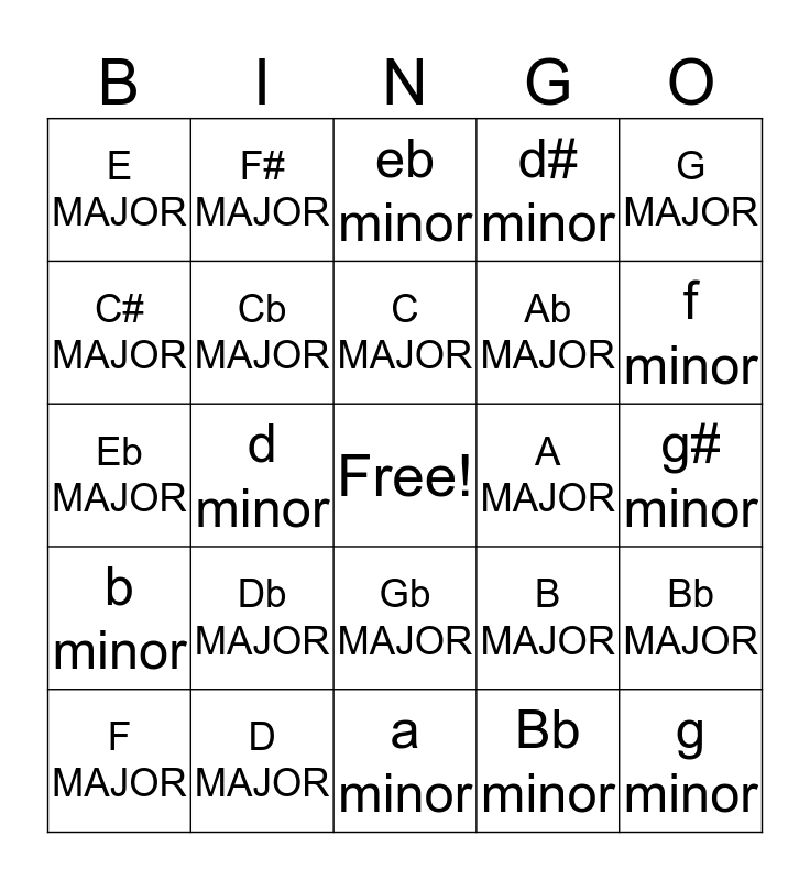 KEY SIGNATURE BINGO Card