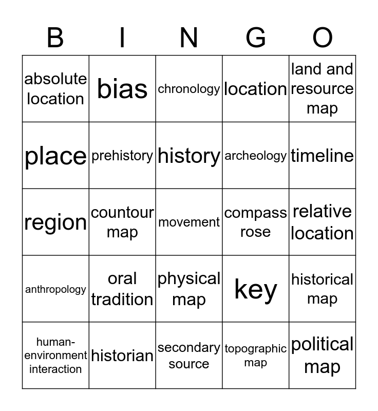 Core Concepts Part 1 History and Geography vocabulary review  Bingo Card