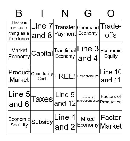 Basic Economic Concepts Bingo Card