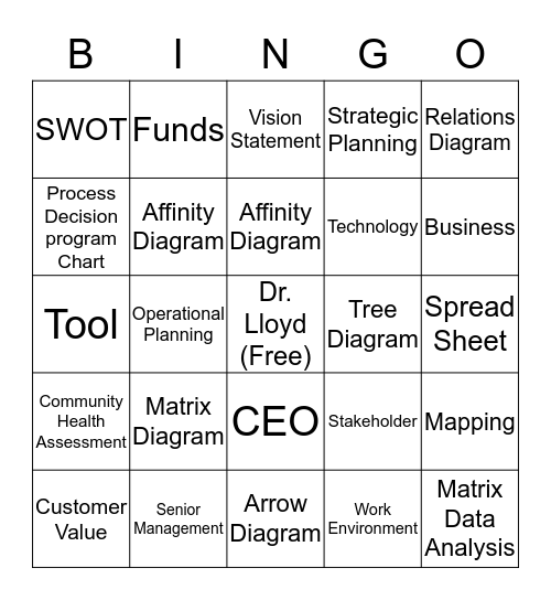 Other Planning Tools Bingo Card