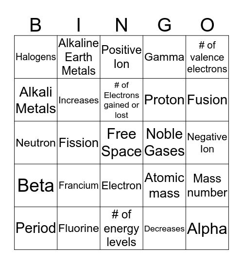 CD III & IV Bingo Card