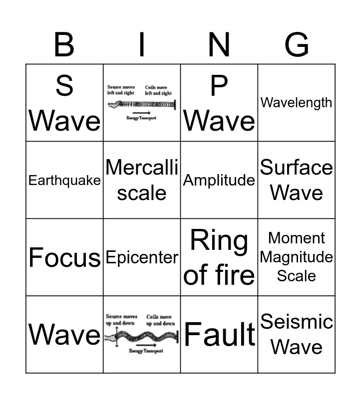 Earthquakes/Waves BING-O Bingo Card