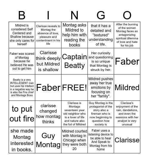 Farenheit 451: characters Bingo Card