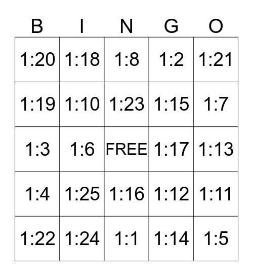 James-chapter one Bingo Card