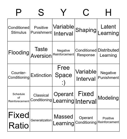 Chapter 6 - Learning Bingo Card