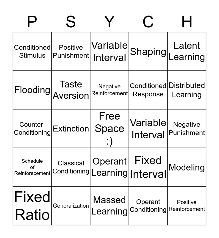 Chapter 6 - Learning Bingo Card