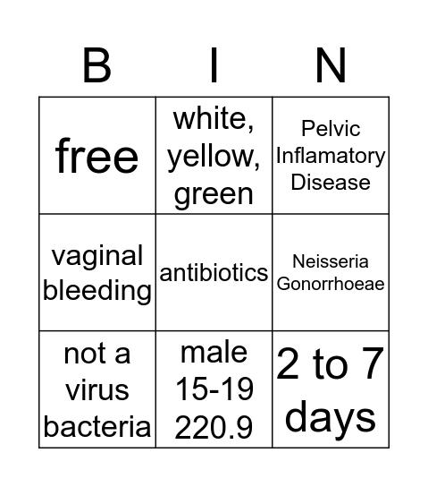 Gonorrhea Bingo Card