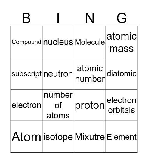 Atoms Elements Molecules and Compounds Bingo Card