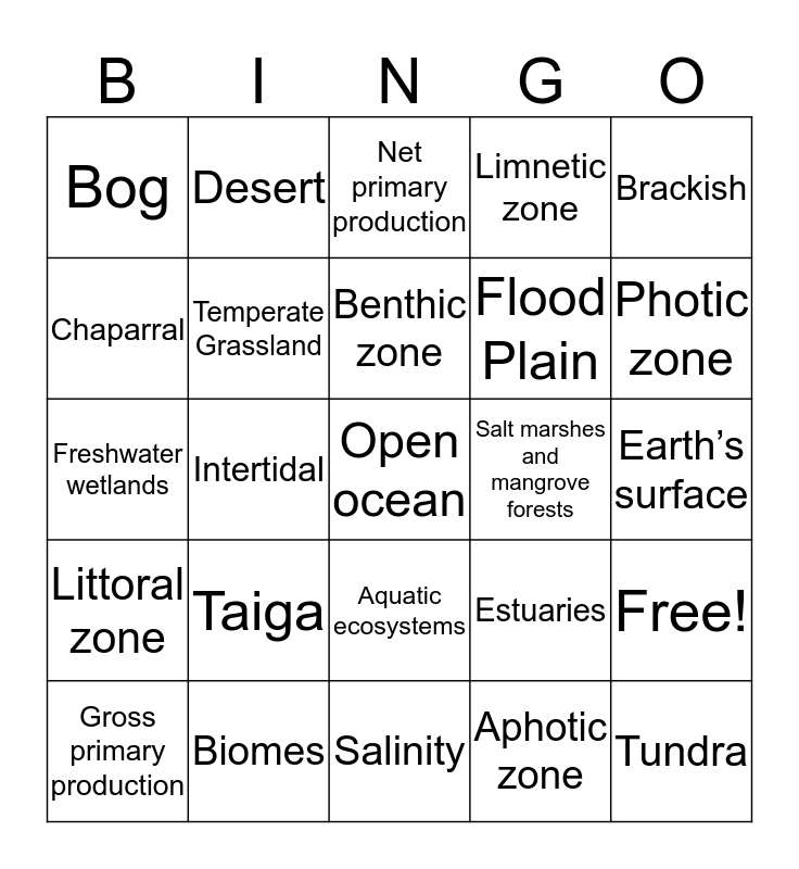 Hickles Bingo Card