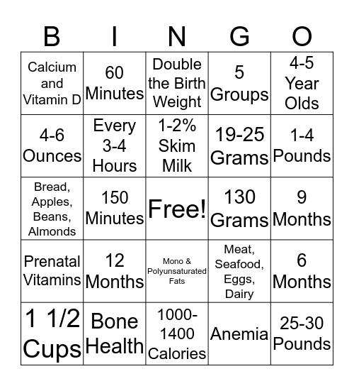 Nutrition Trivia Bingo Card