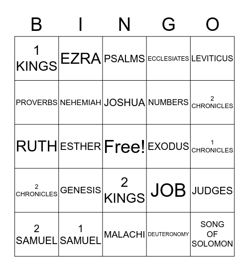 BOOKS OF BIBLE Bingo Card