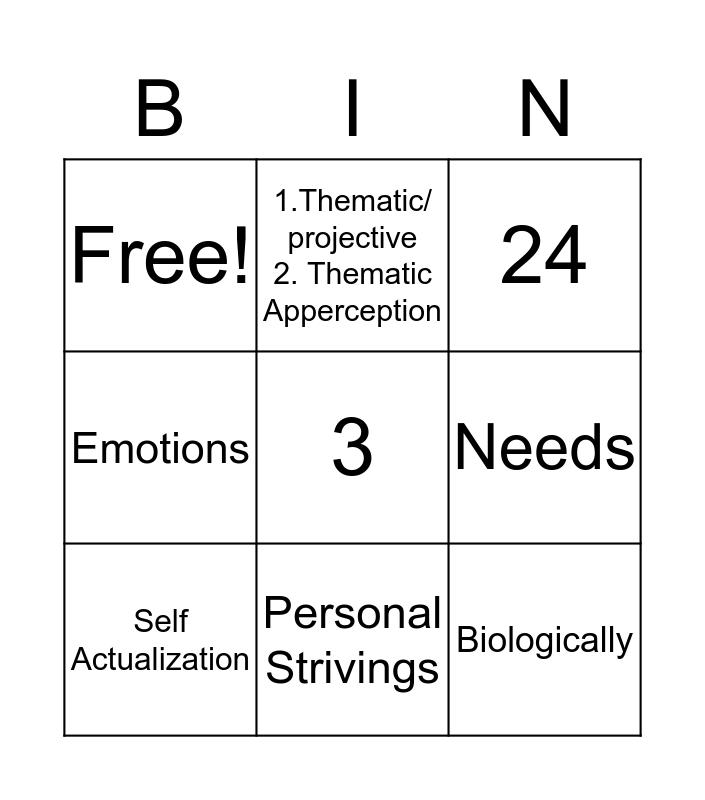 Motives & Emotions Bingo Card