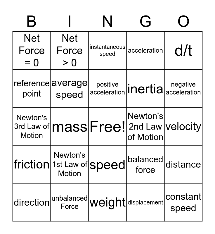 Speed/Motion Review Bingo Card