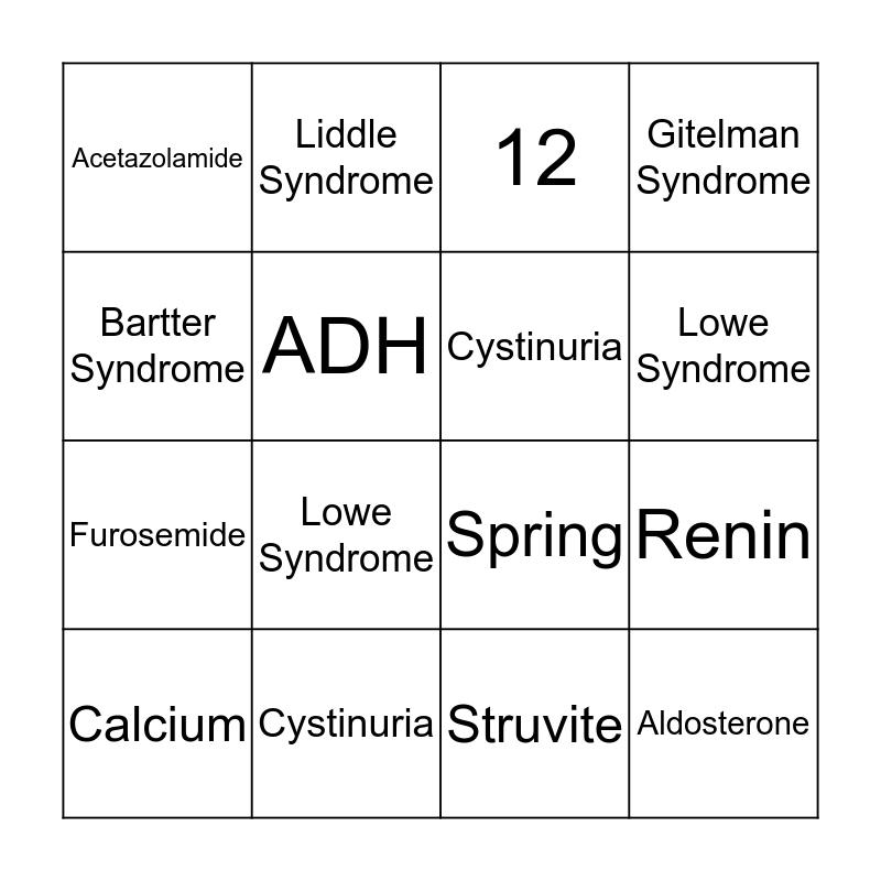 Tubular and Potassium Disorders Bingo Card