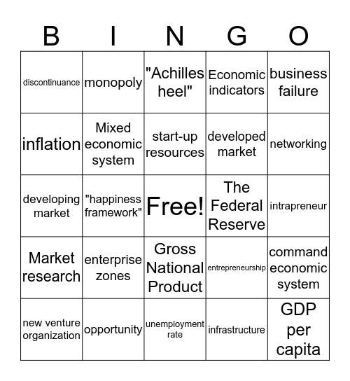 Entrepreneurship and the Economy 2 Bingo Card