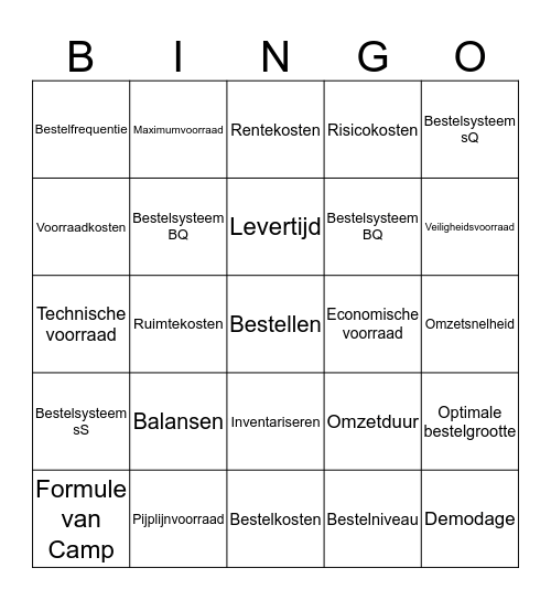 Werken in de detailhandel H11 Bingo Card