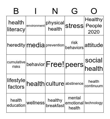 Chapter 1 Bingo Card