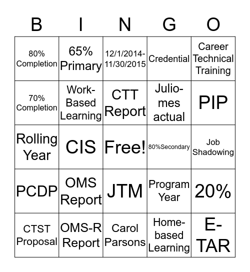 Vocabulario CTT Bingo Card