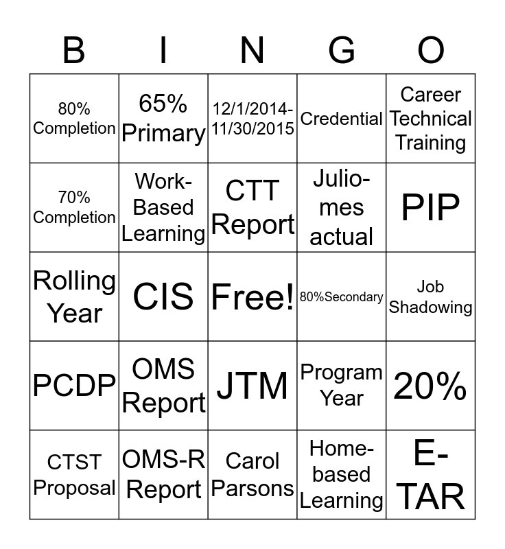 Vocabulario CTT Bingo Card