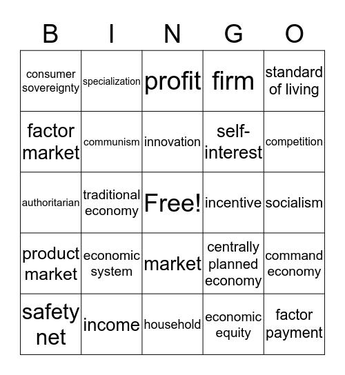 Economics Chapter 2 Bingo Card