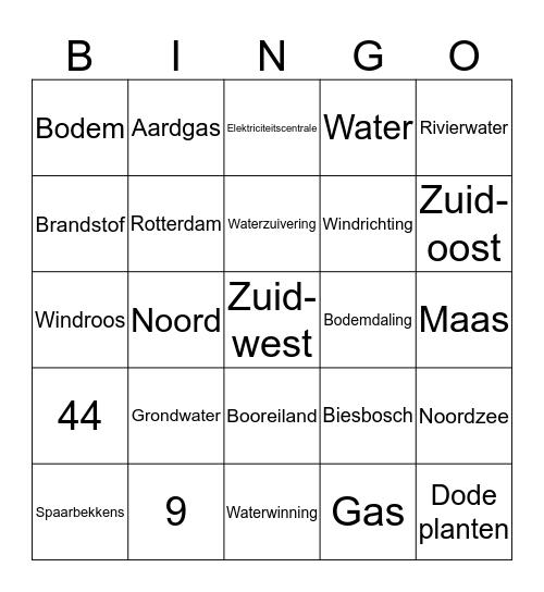 Hoe kom je aan warm water? Bingo Card