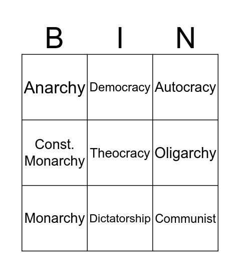 Types of Government Bingo Card