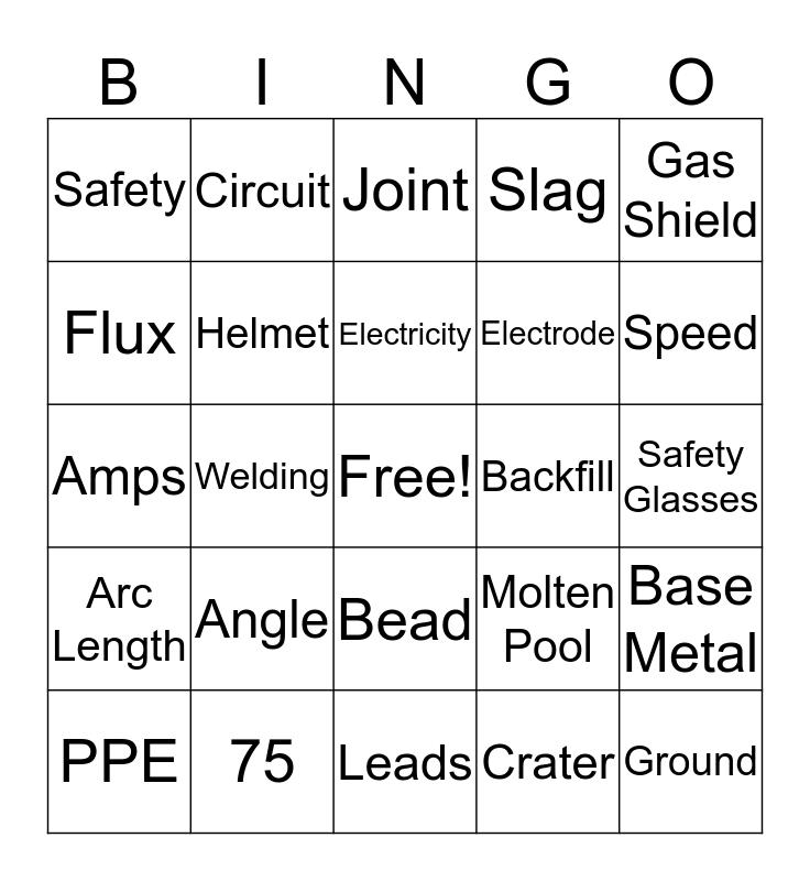 Ian Wolfe Welding Bingo Card