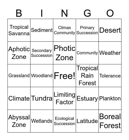 Biomes Bingo Card