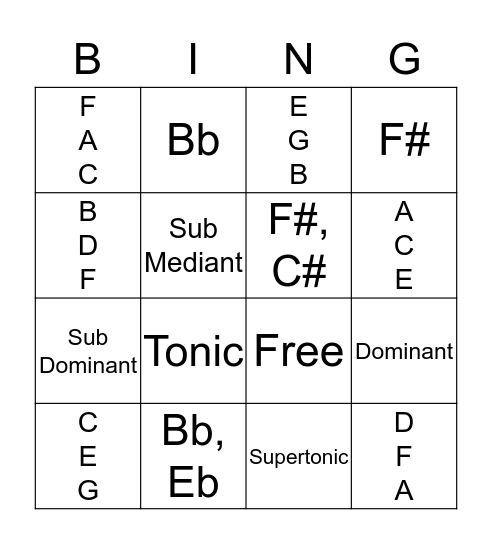Triads Bingo Card