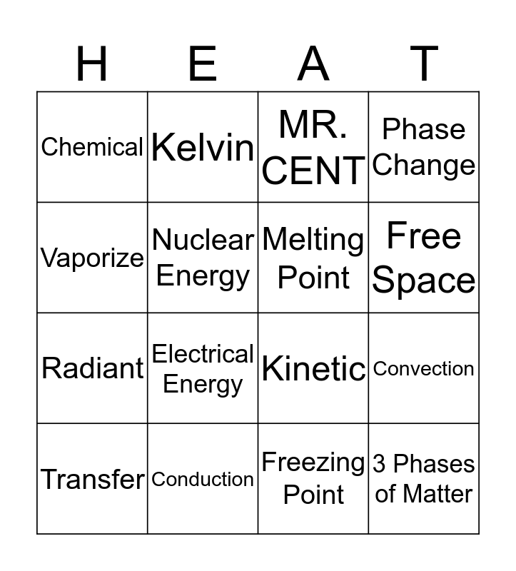 The Heat is On Bingo Card