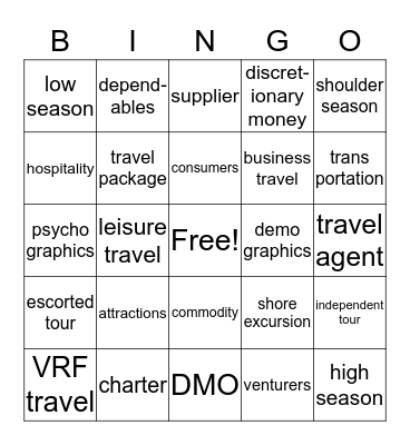 Going Places: Chapter 1 Bingo Card