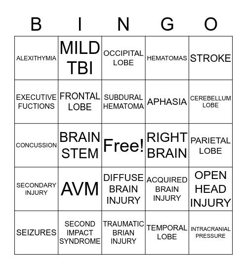 Brain Injury Bingo  Bingo Card
